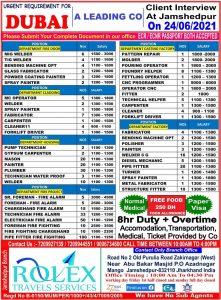 Gulf newspaper jobs and vacancies
