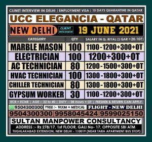 Gulf Walkin interviews in Delhi 2021