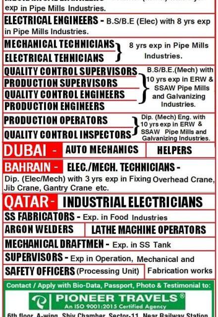 WALK-IN INTERVIEW MUMBAI FOR DUBAI, BAHRAIN, QATAR